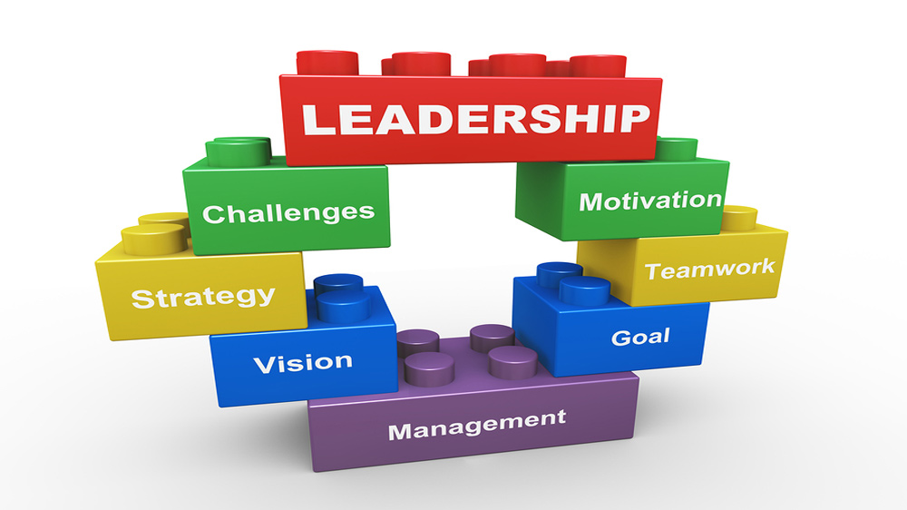 एक व्यवसाय में लीडरशिप का महत्व