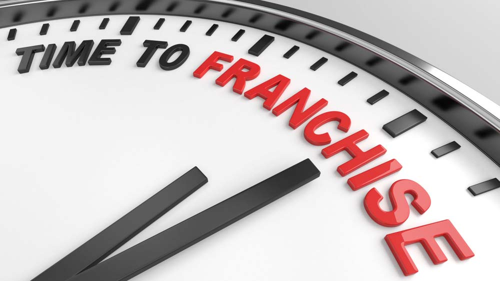 Franchise Business Ideas in the Wellness Industry