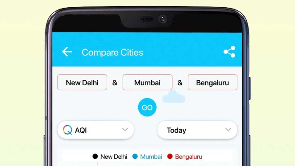 AQI India Launches a Mobile App to Help Users Track Air Pollution Levels