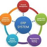 ERP and SME