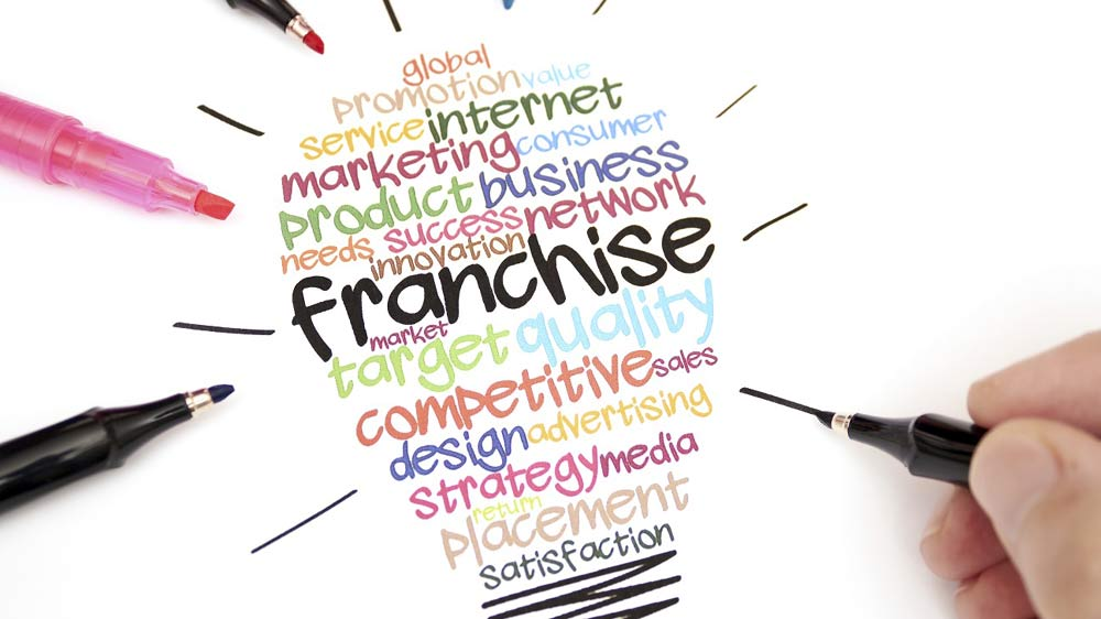 How To Be A Successful Education Franchise