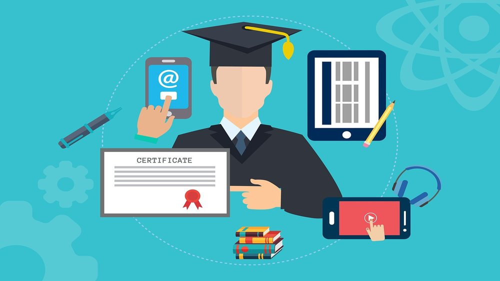 Learning Management System: Social Networking for K-12 Learning