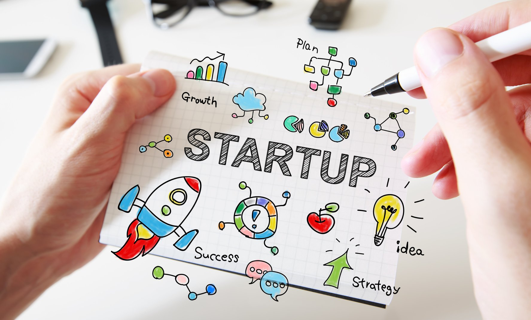 5 Effective Strategies To Future Proof Your Start-Up