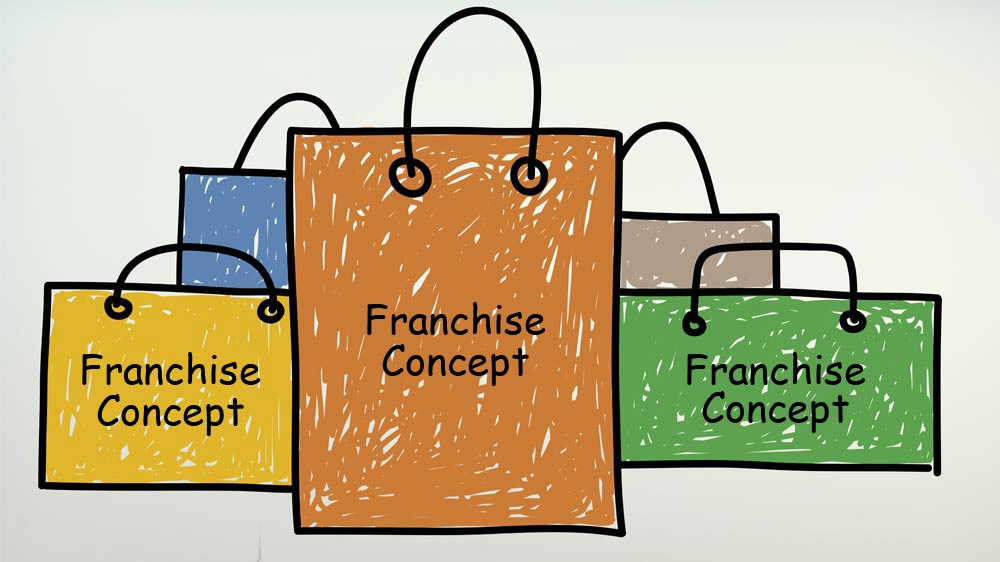 Banking-on-multi-concept-franchise