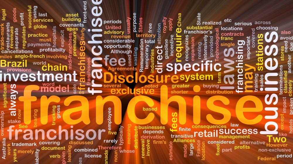20 point Checklist before you start a franchise business