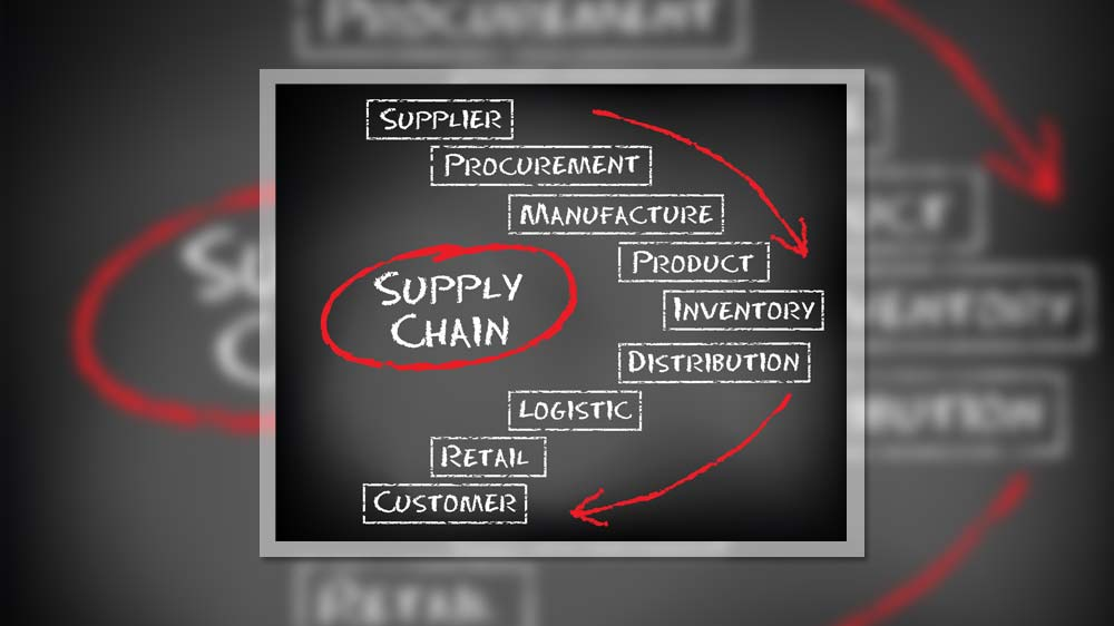 Industry Speak: Best Approach to Supply Chain