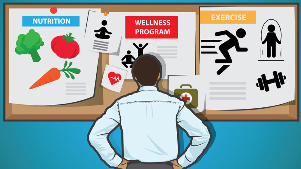 How To Customize Your Corporate Wellness Program