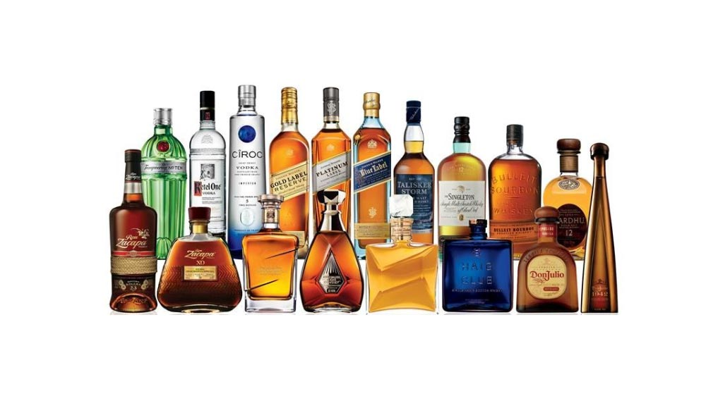 Diageo to partner with leading technology start-ups around the world